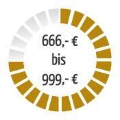 metalldetektor-kaufen_666999